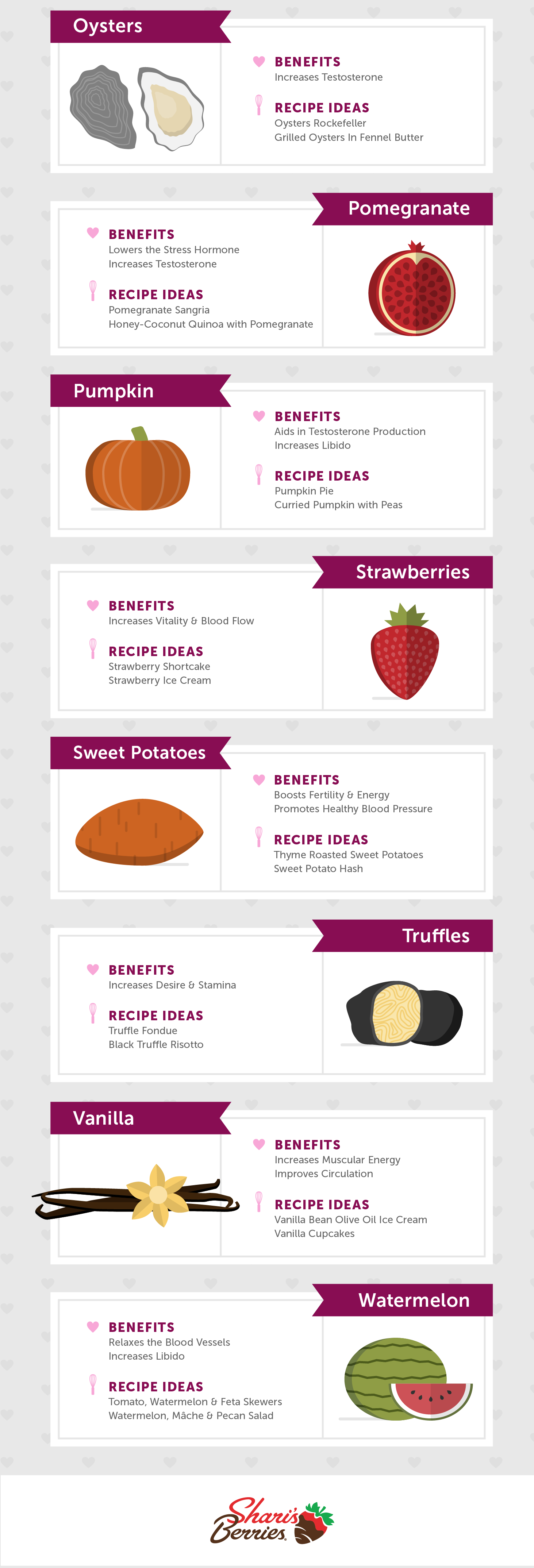 26 Aphrodisiac Foods To Get You In The Mood - The Dating